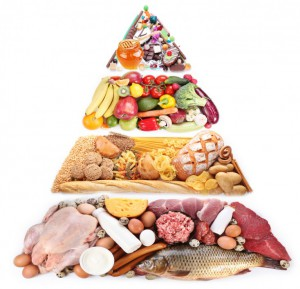 Что такое сбалансированная диета