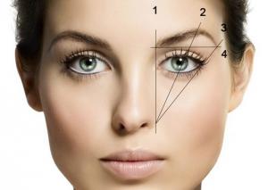 Выбор средства для макияжа